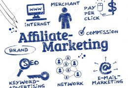Affiliate Marketing to Drive Passive Income